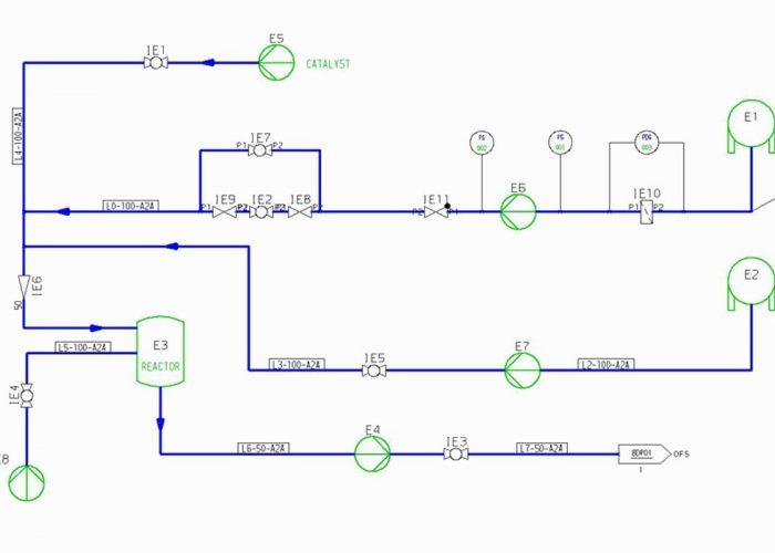 Creazione rapida di diagrammi di flusso P&ID