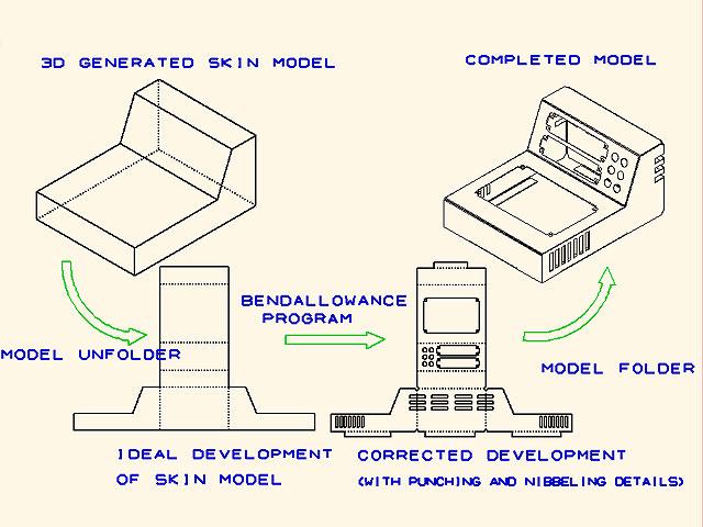 SMD è un modulo per la progettazione di oggetti di lamiera 2D/3D.
