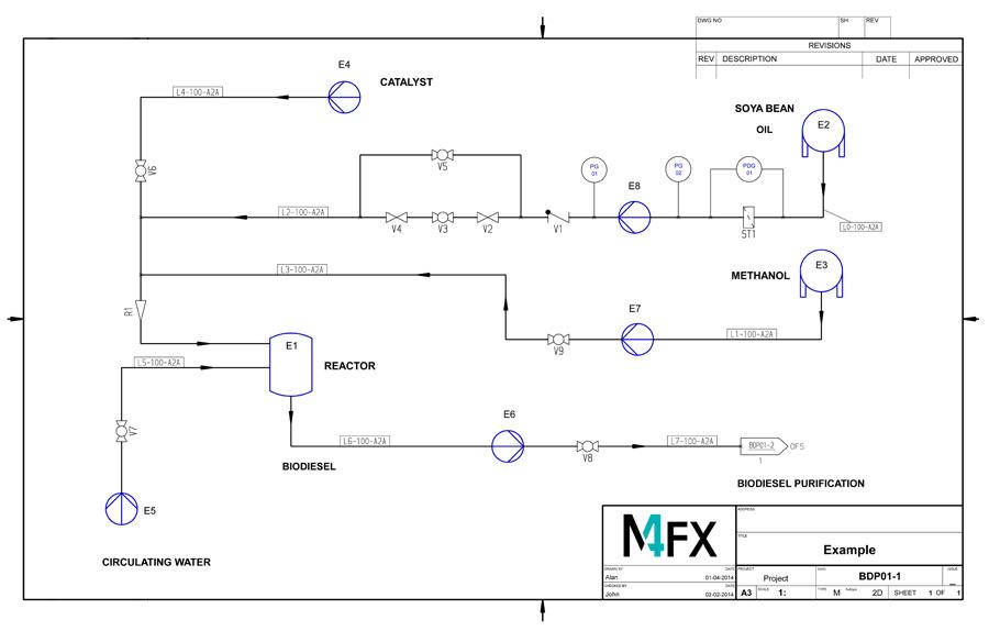 M4 P&ID FX Versione 7.0: Software P&ID con prestazioni di livello elevato